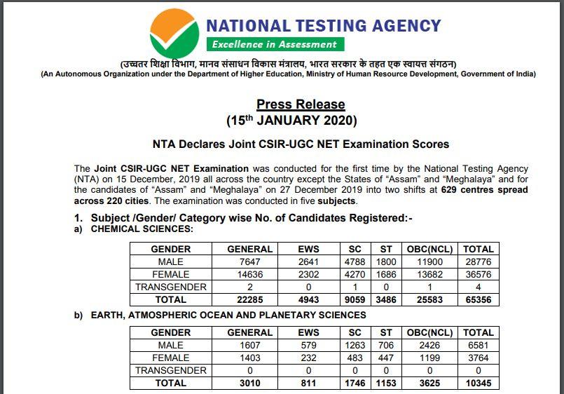 CSIR NET Result 2020