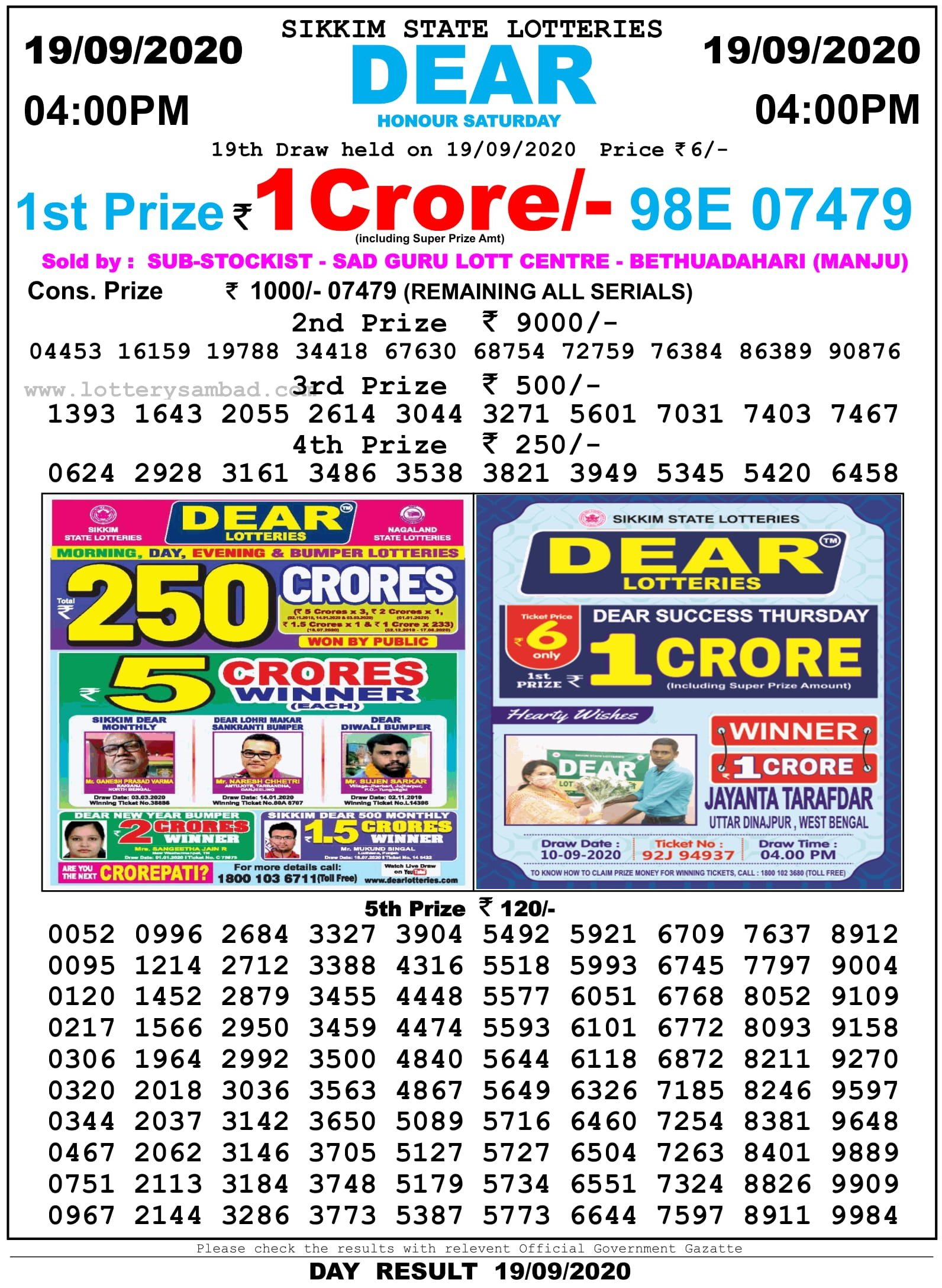 Sikkim State Lottery Result 4 PM 19.9.2020