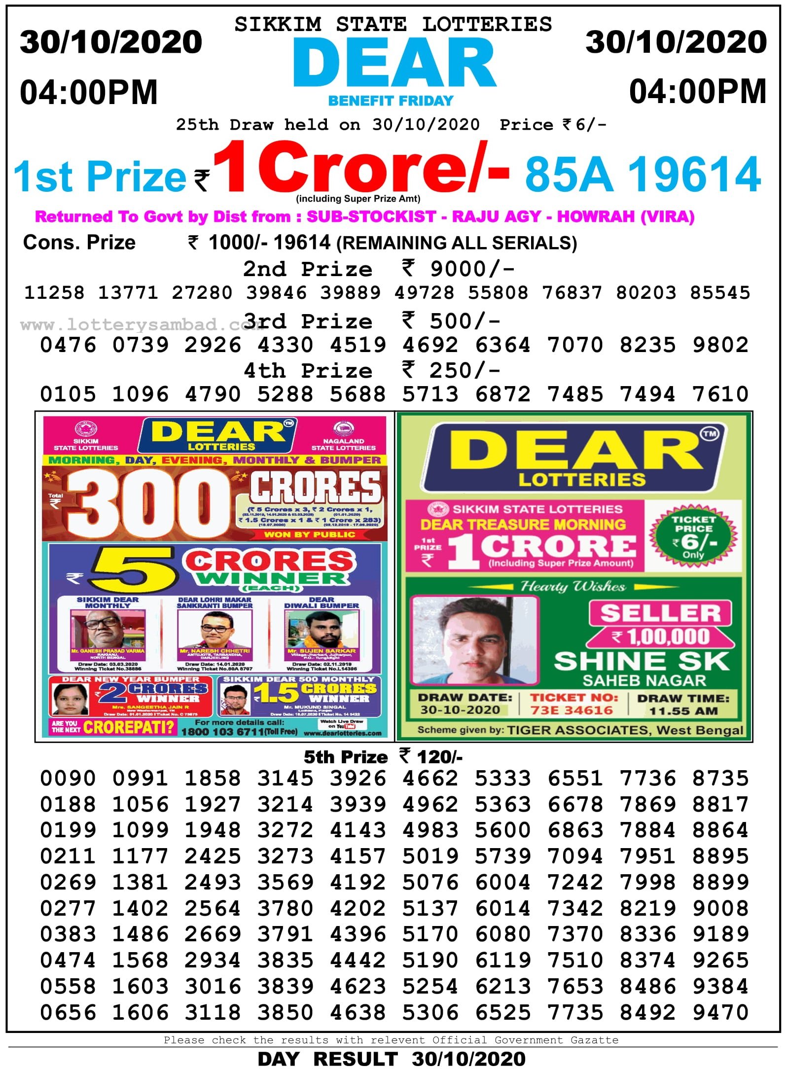 Sikkim State Lottery Result 4 PM 30.10.2020