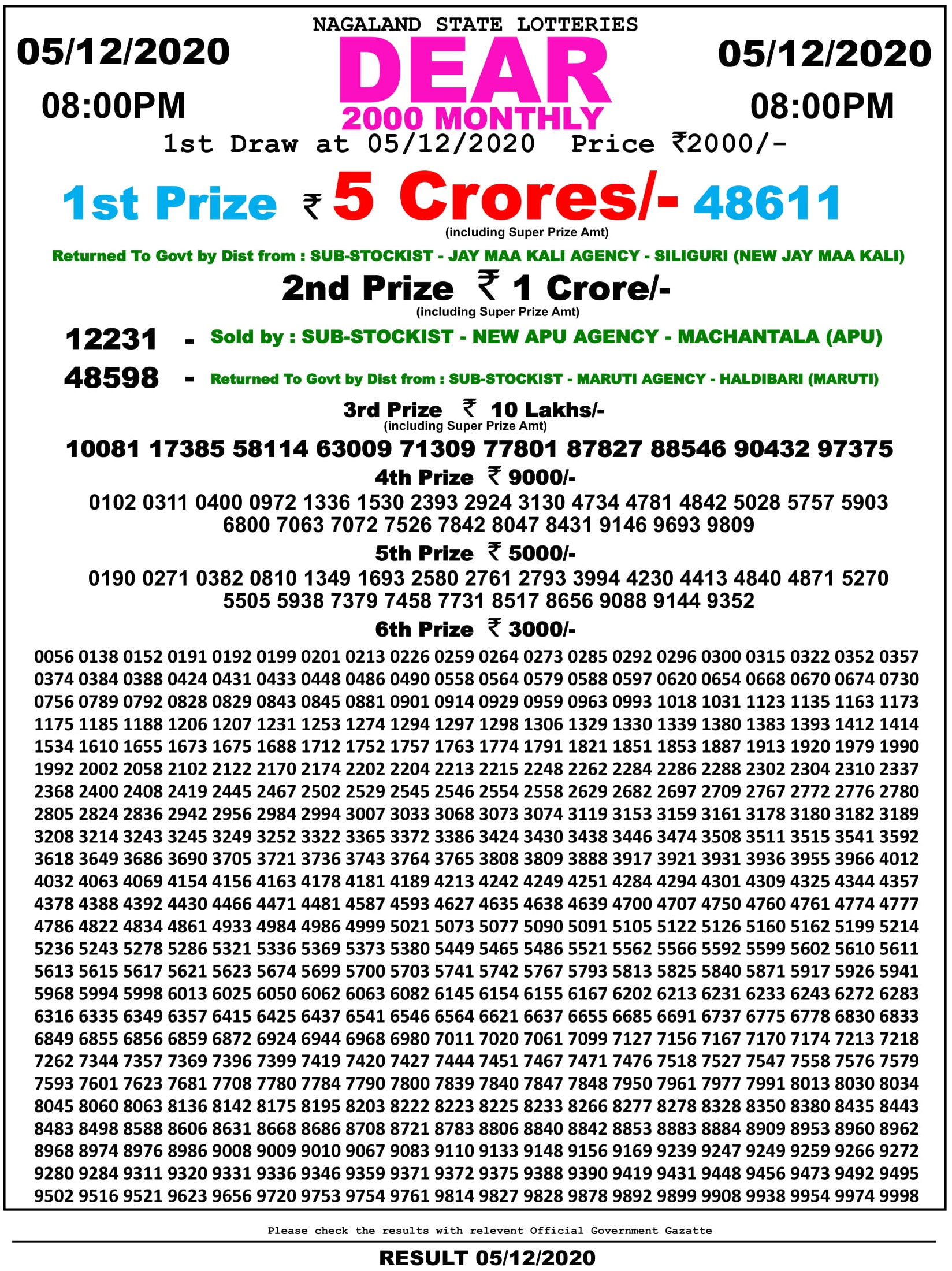Nagaland Dear 2000 Monthly Lottery Result 5.12.2020 8 PM