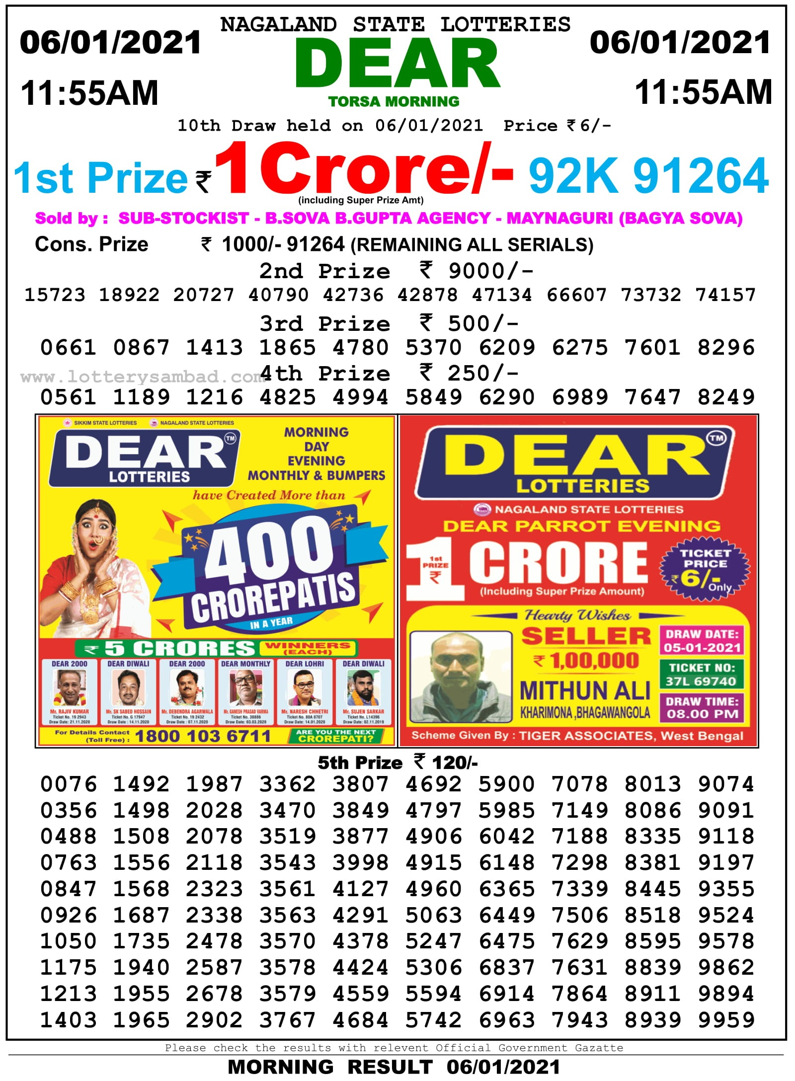 Sikkim State Lottery Result 11.55 AM 6.1.2021