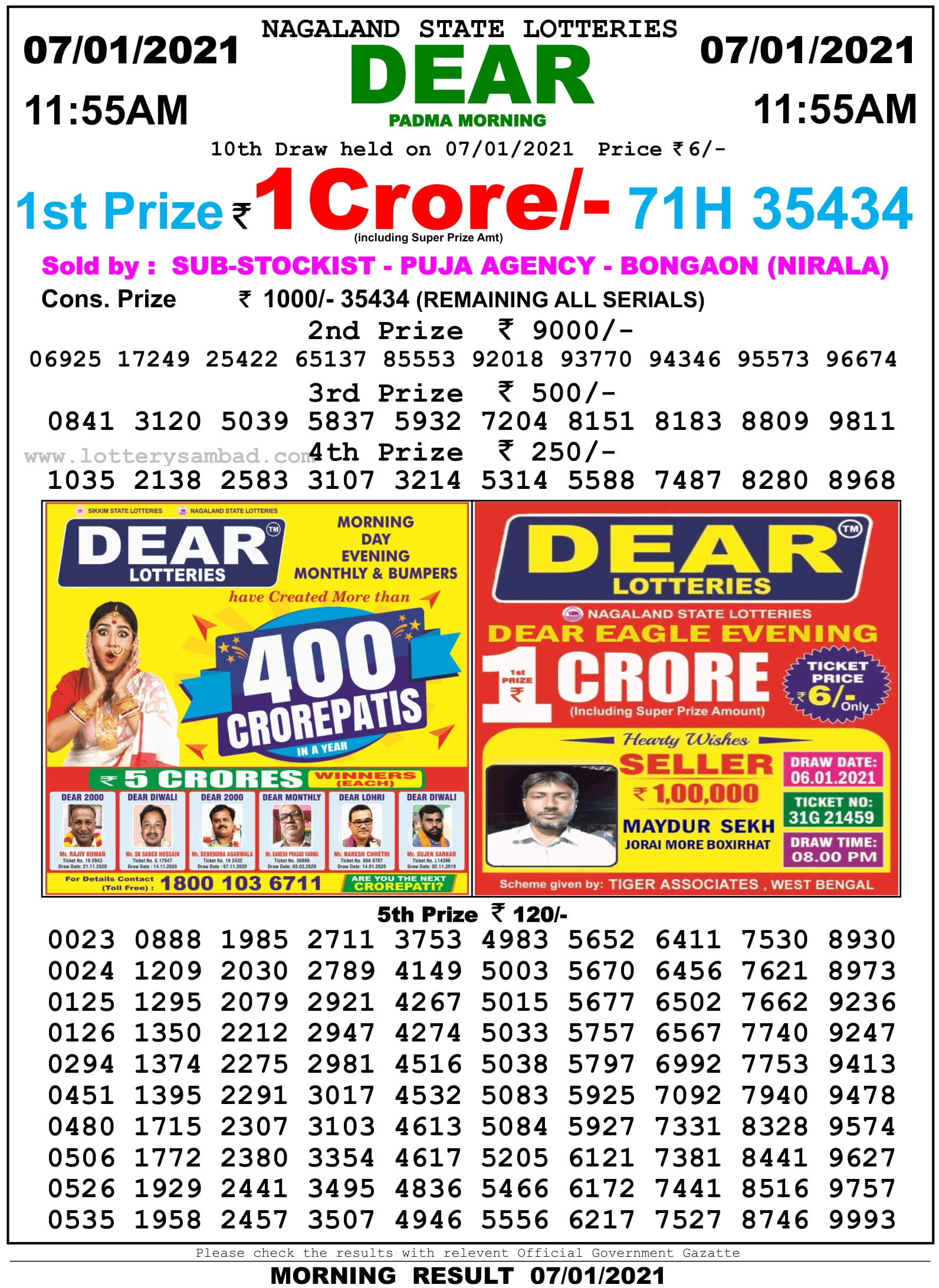 Sikkim State Lottery Result 11.55 AM 7.1.2021