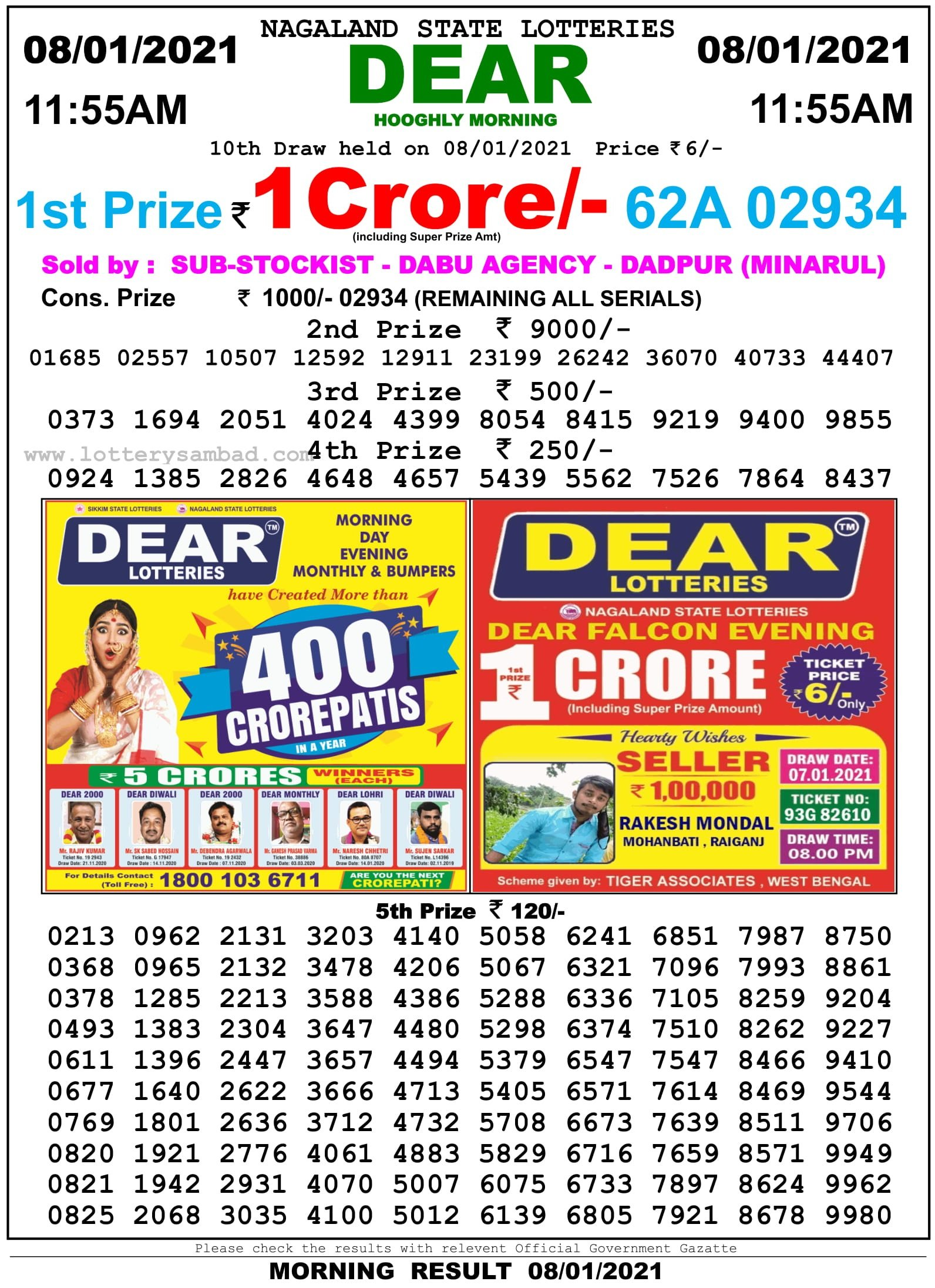 Sikkim State Lottery Result 11.55 AM 8.1.2021
