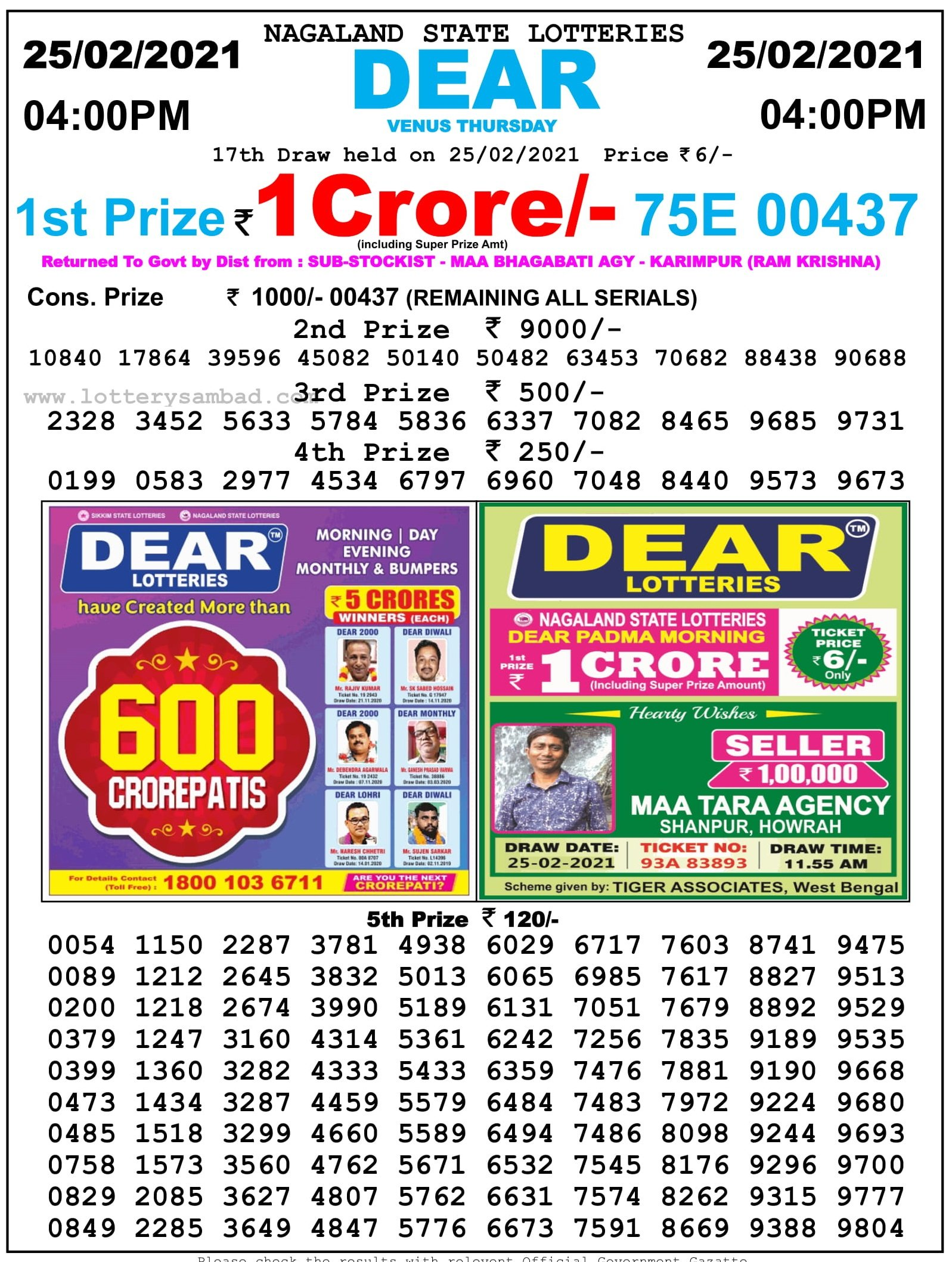 Nagaland Lottery Sambad Result 4 PM on 25.2.2021