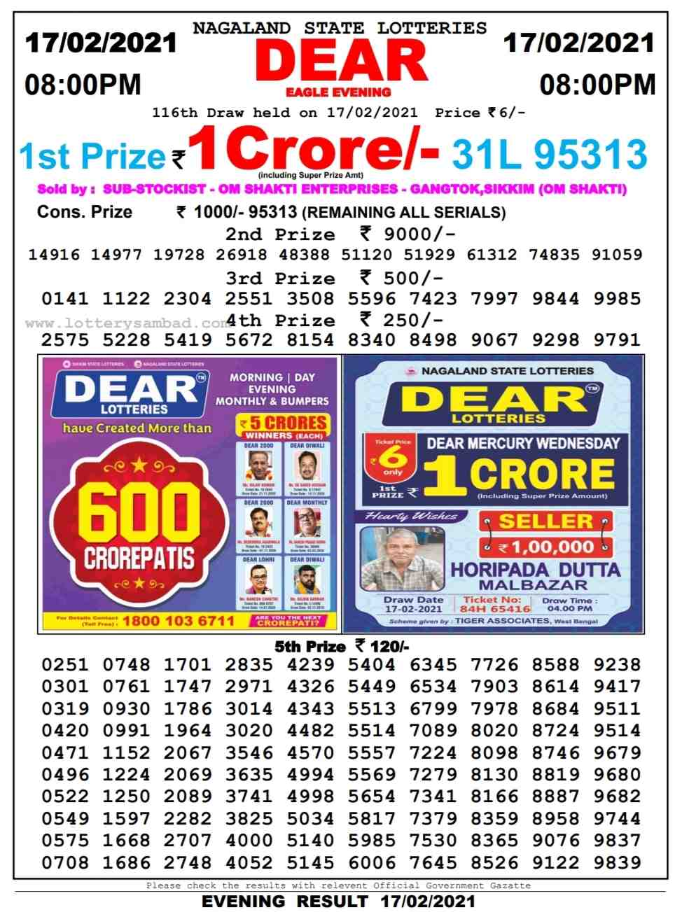 Nagaland Lottery sambad 8 PM Result on 17.2.2021