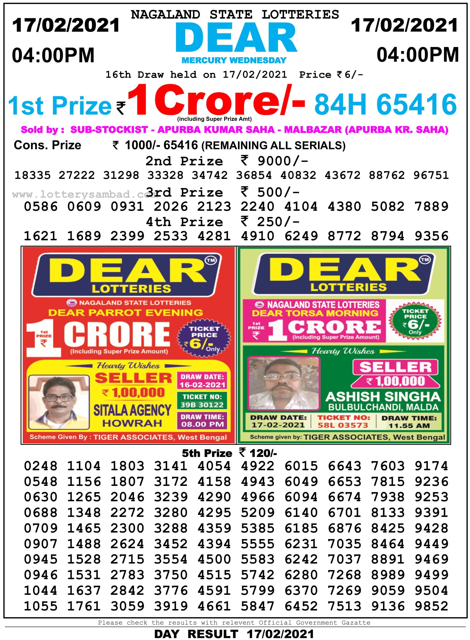 Nagaland State Lottery Result 4 PM 17.2.2021