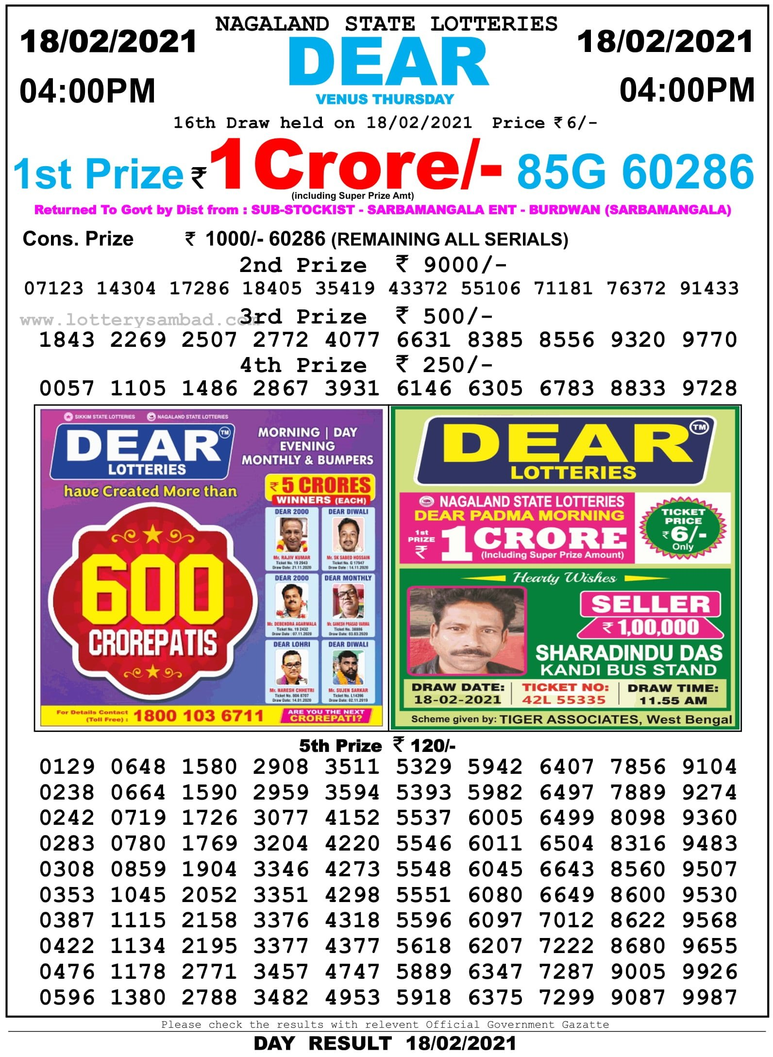 Nagaland State Lottery Result 4 PM 18.2.2021