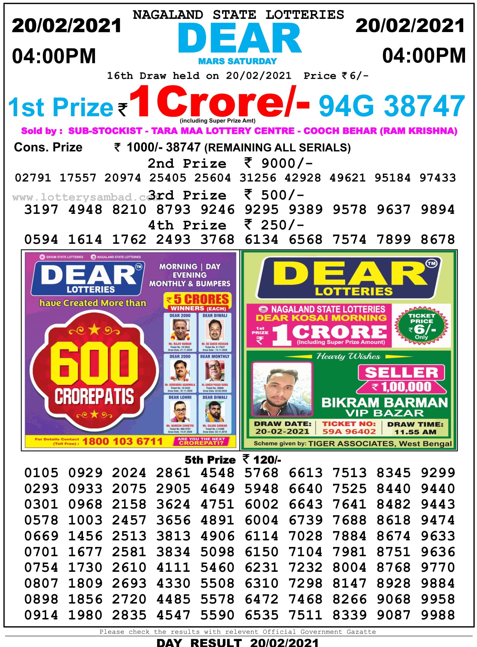 Nagaland State Lottery Result 4 PM 21.2.2021