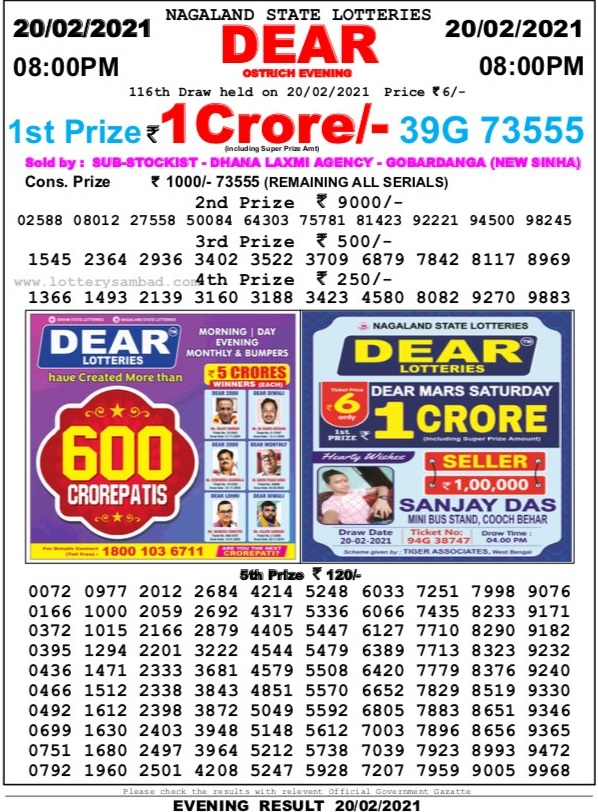Nagaland State Lottery Result 8 PM 21.2.2021