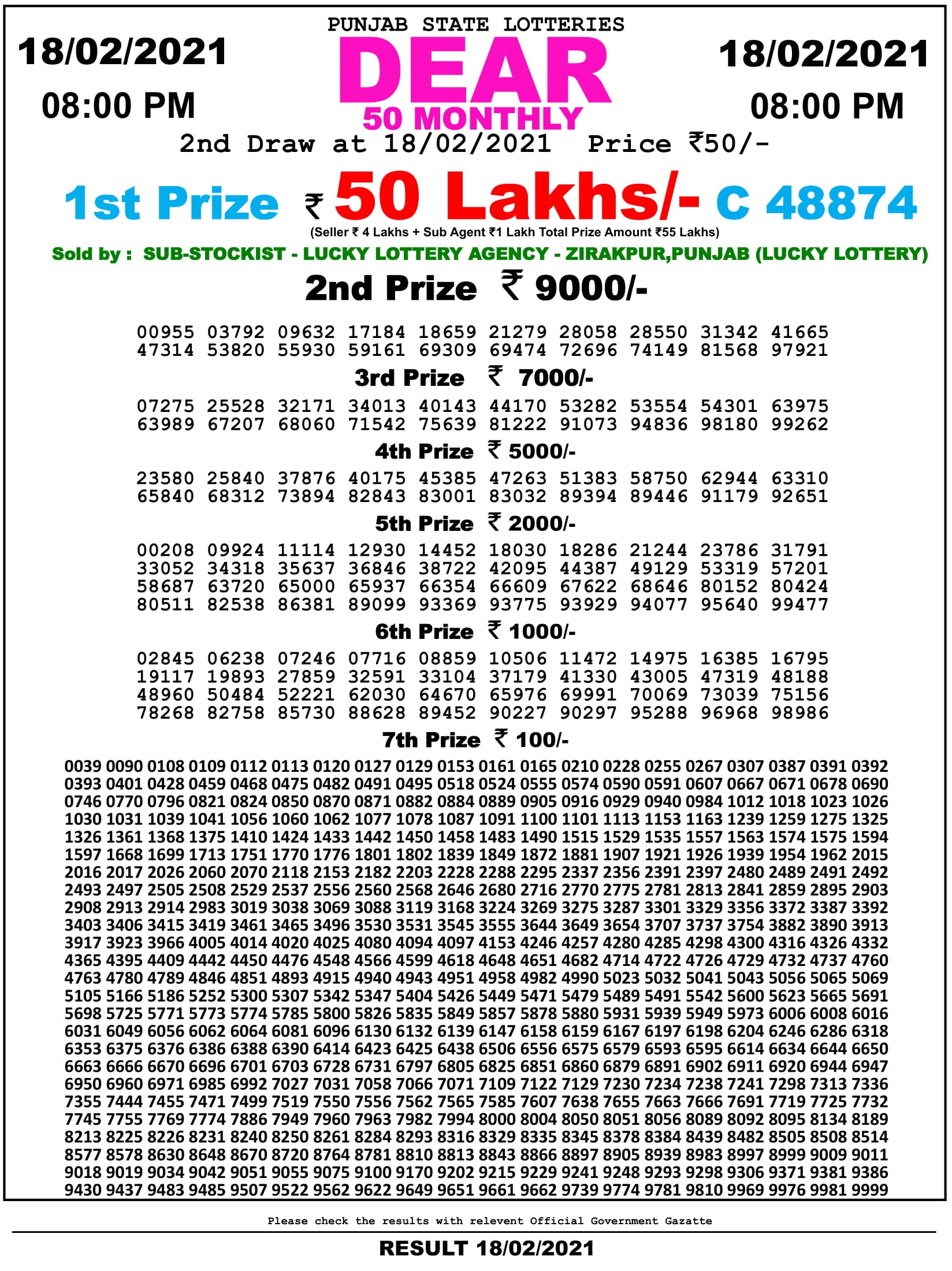 Punjab Dear 50 Monthly Lottery Result 8 PM 18.2.2021