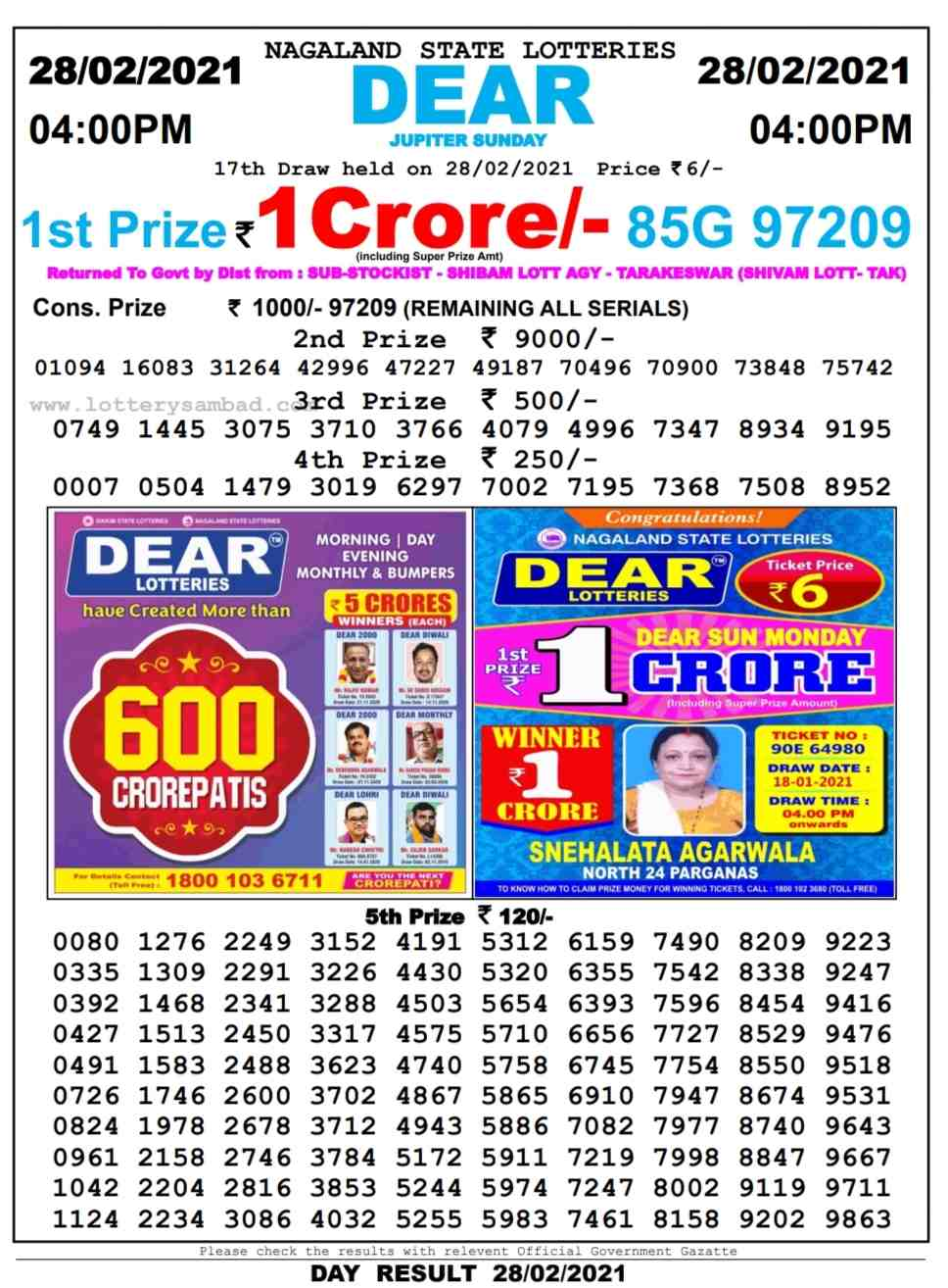 Sikkim Lottery Sambad Result 4 PM on 28.2.2021