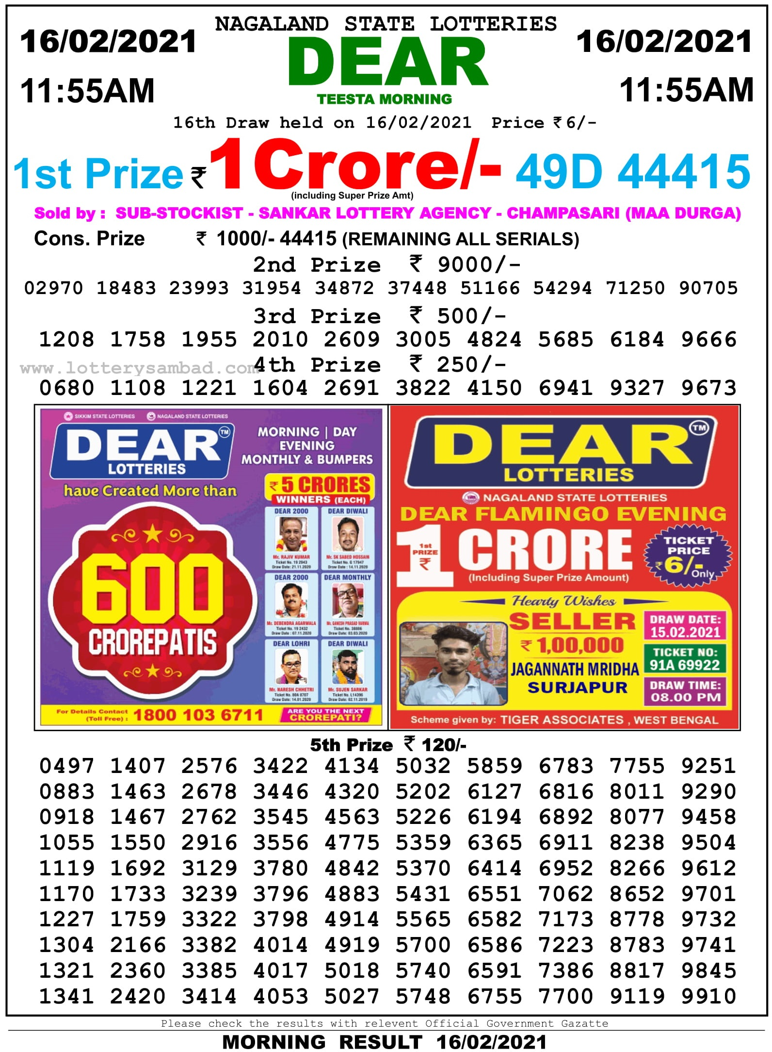 Sikkim State Lottery Result 11.55 AM 16.2.2021