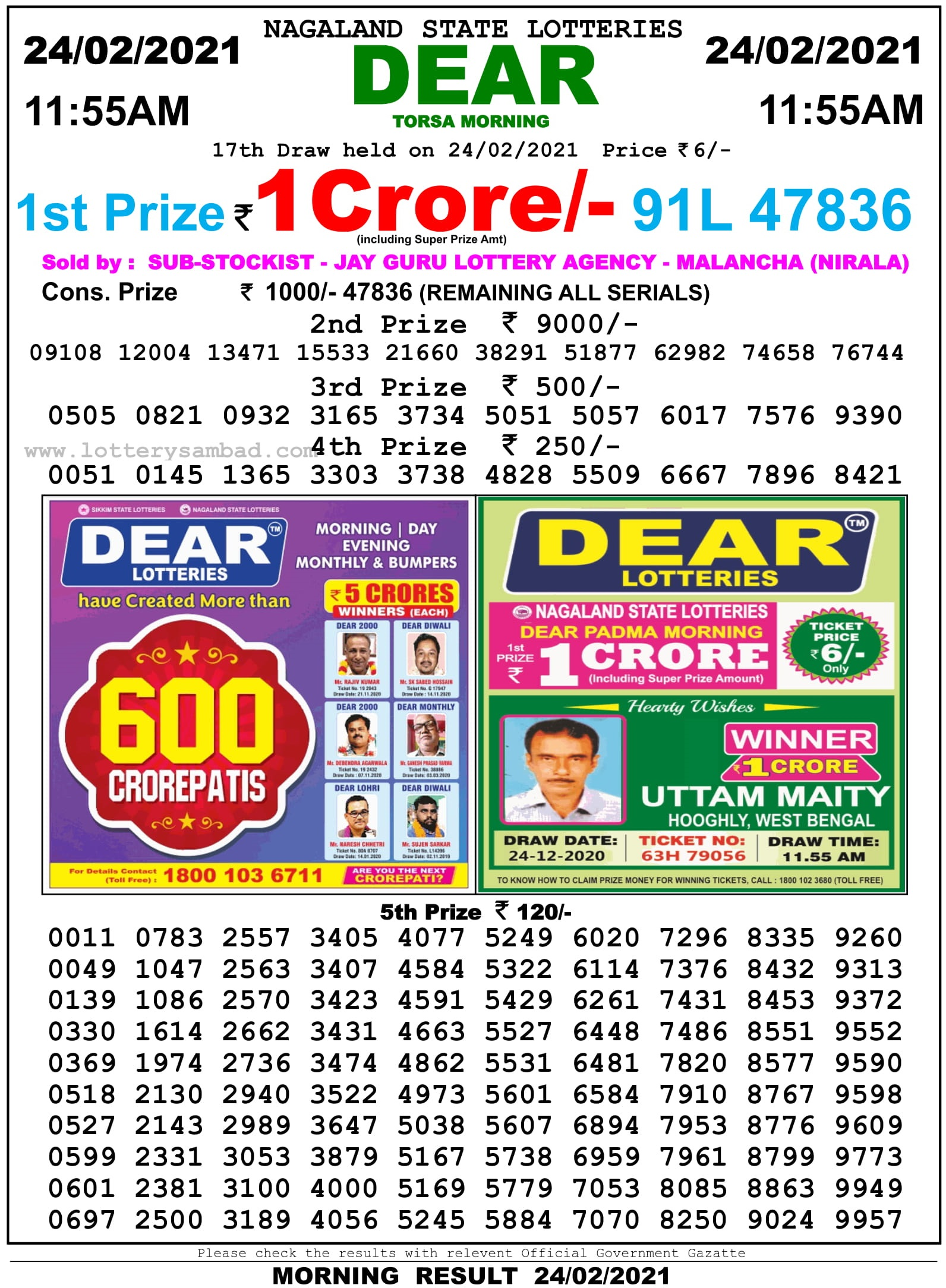 Sikkim State Lottery Result 11.55 AM 24.2.2021