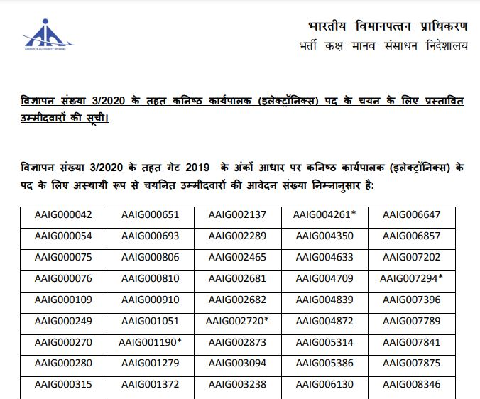 AAI Junior Executive Result 2021 (Released) | Selection List, Merit List @ aai.aero