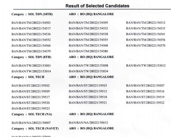 Indian Army Result 2021 (Announced) | Download RO Soldier Selection List @ joinindianarmy.nic.in