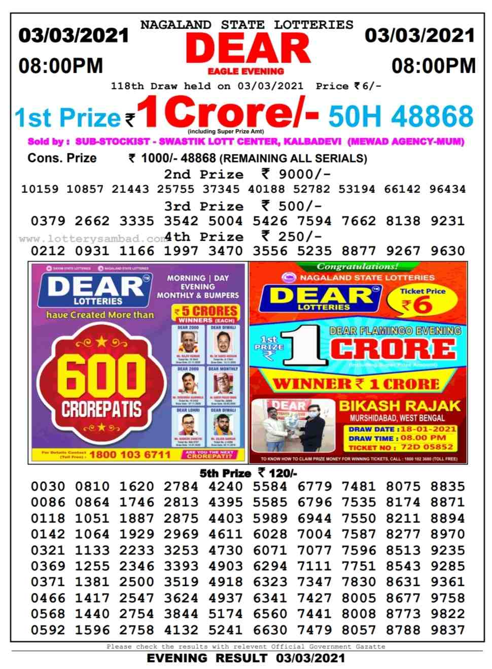 Nagaland Lottery Sambad 8 PM Result on 4.3.2021