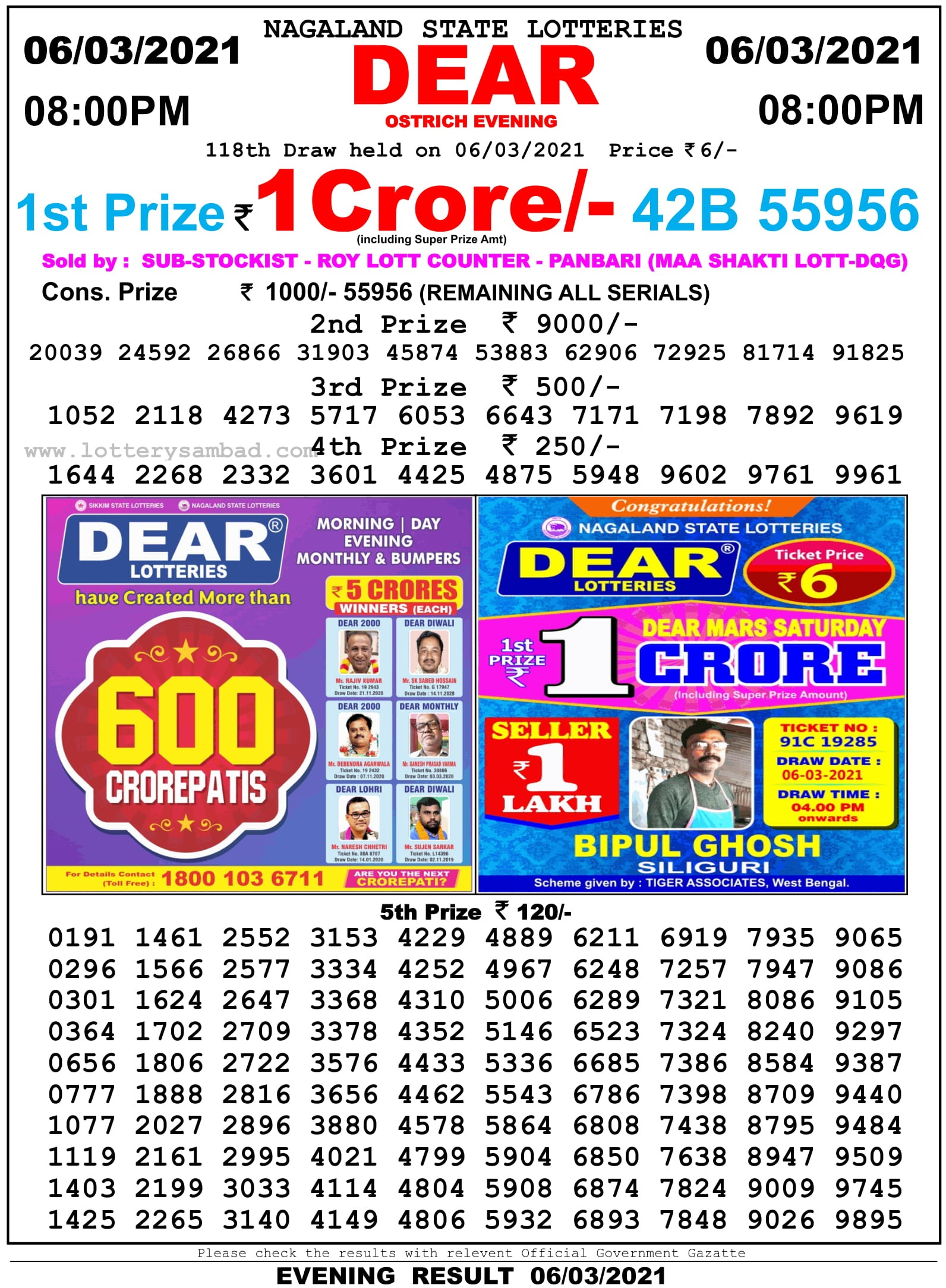 Nagaland State Lottery Result 8 PM 6.3.2021