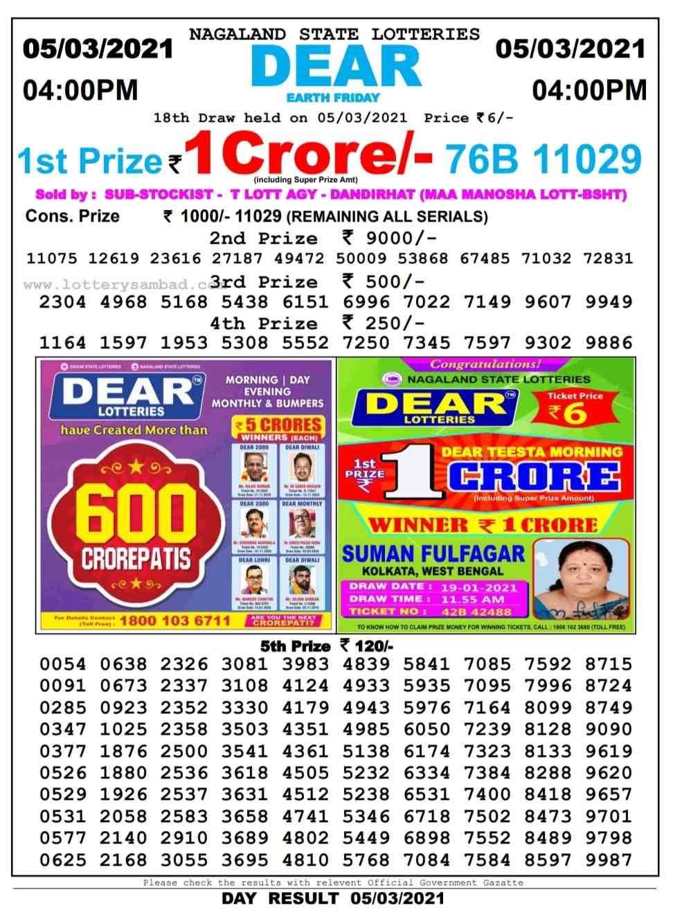 Nagaland lottery sambad 4 PM Result on 6.3.2021