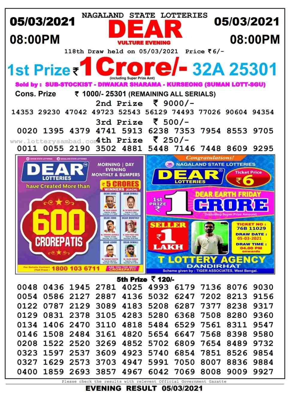 Nagaland lottery sambad 8 PM Result on 6.3.2021