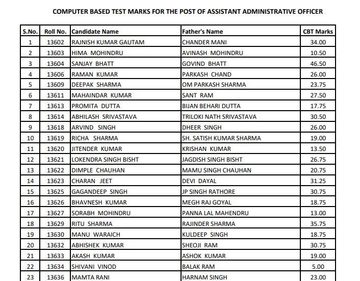 PGIMER AAO Result 2021 (Released) | Cut Off, Merit List @ www.pgimer.edu.in
