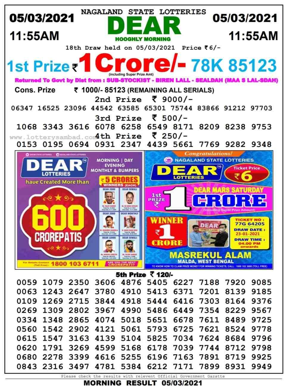 Sikkim Lottery Sambad 11.55 AM Result on 6.3.2021