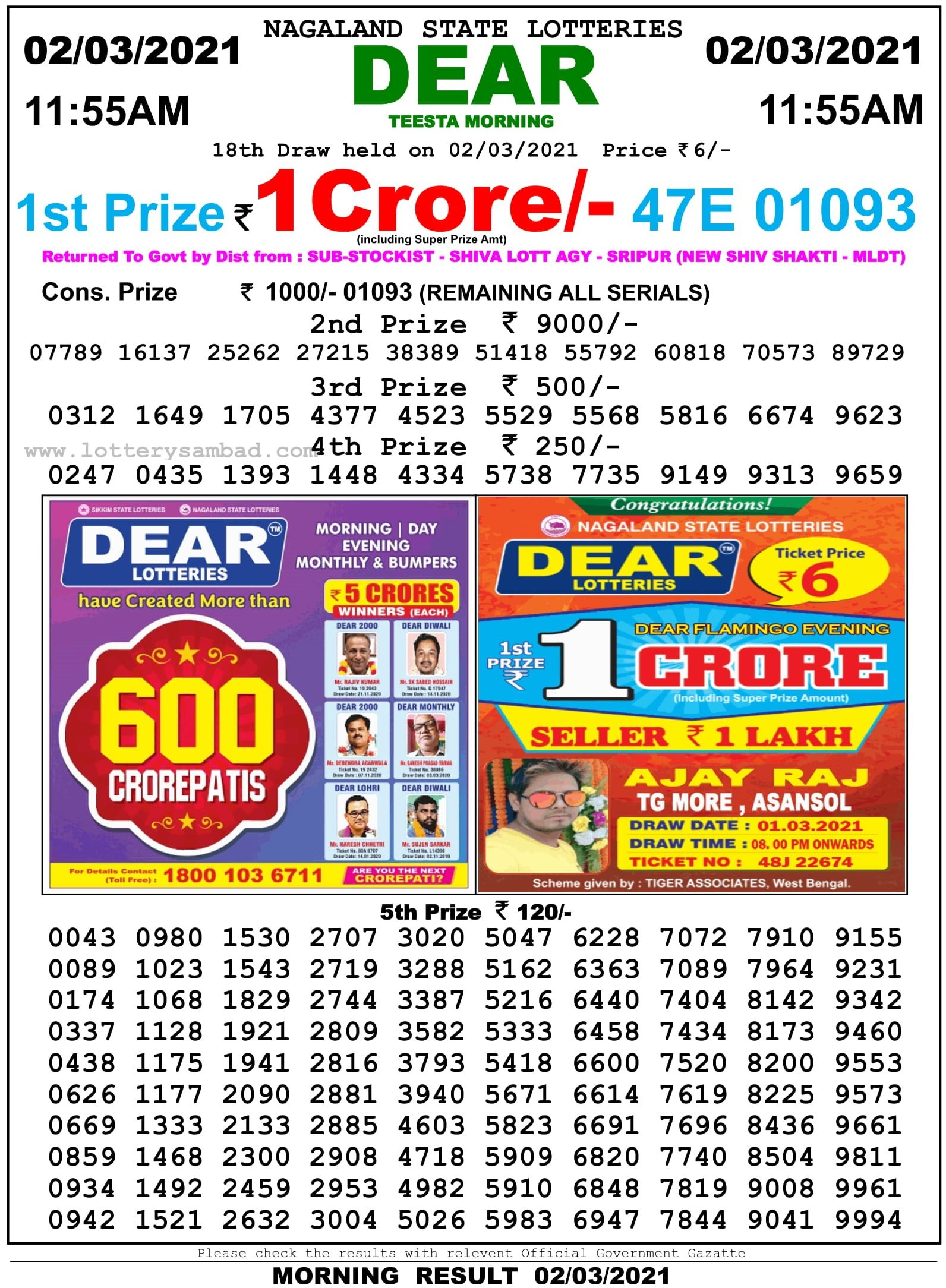 Sikkim State Lottery Result 11.55 AM 2.3.2021