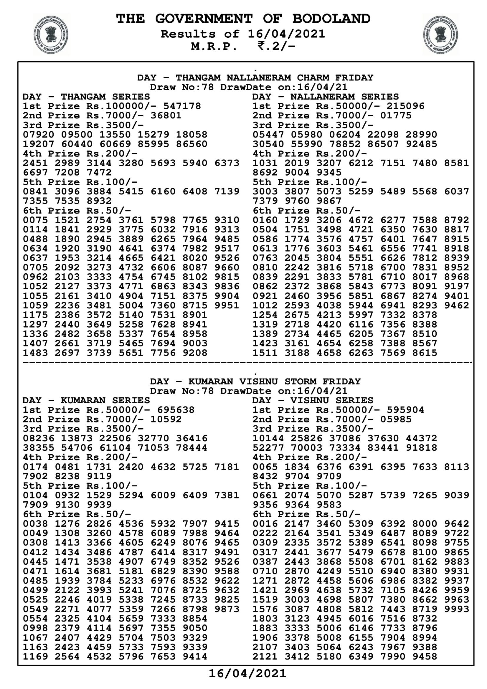 Bodoland lottery Result 16 4 2021