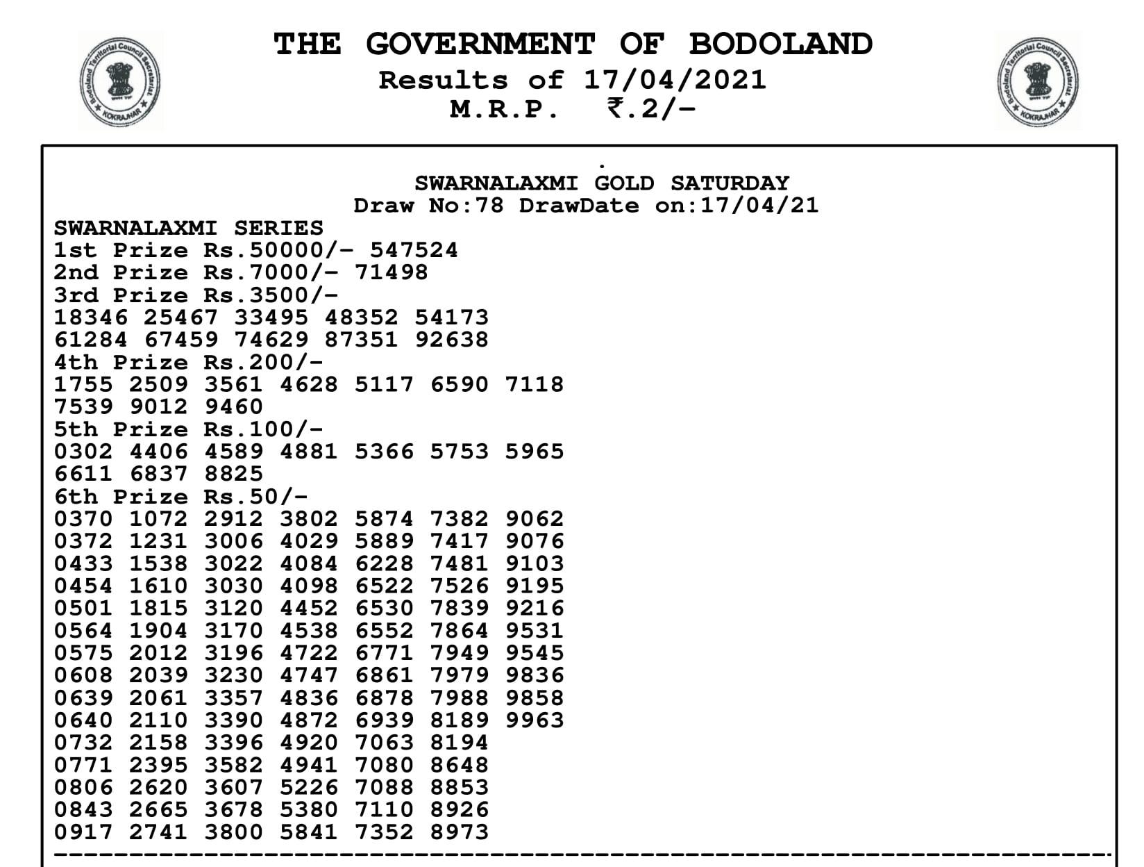 Bodoland lottery Result 17 4 2021 live