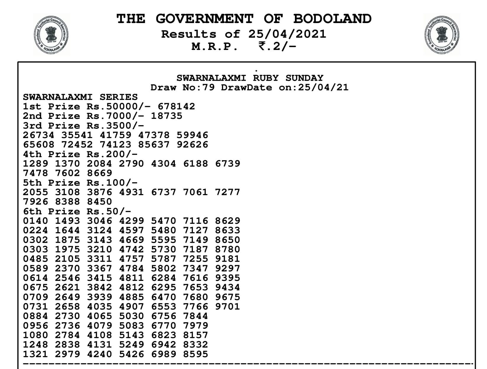 Bodoland lottery Result 25.4.2021