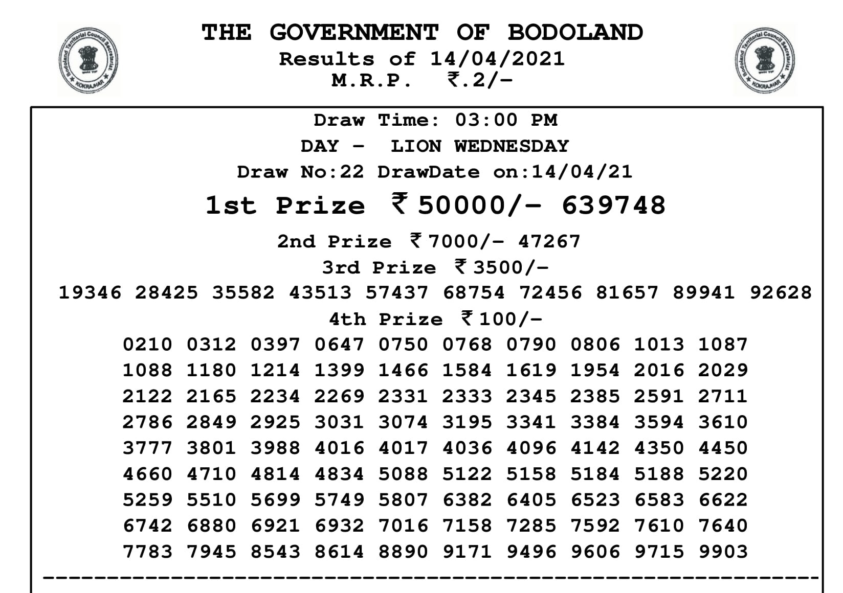 Bodoland Lottery Result Today 14.4.2021 at 3 PM