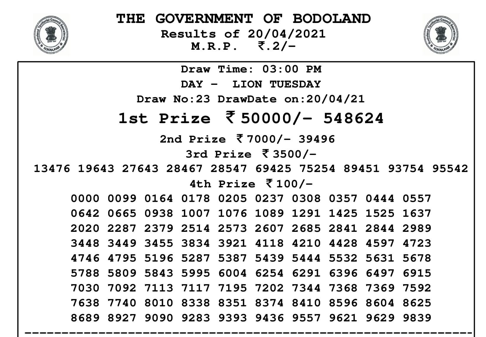Bodoland lottery Result 20.4.2021