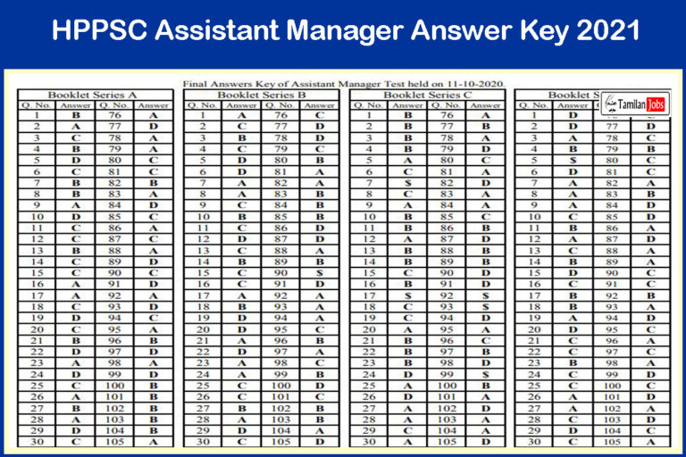 HPPSC Assistant Manager Answer Key 2021 PDF (Out) | Check Here